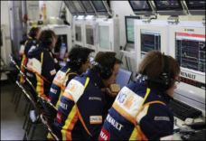 computer-technology-f1-racing